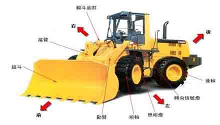 白云区工程机械装载机高级课程
